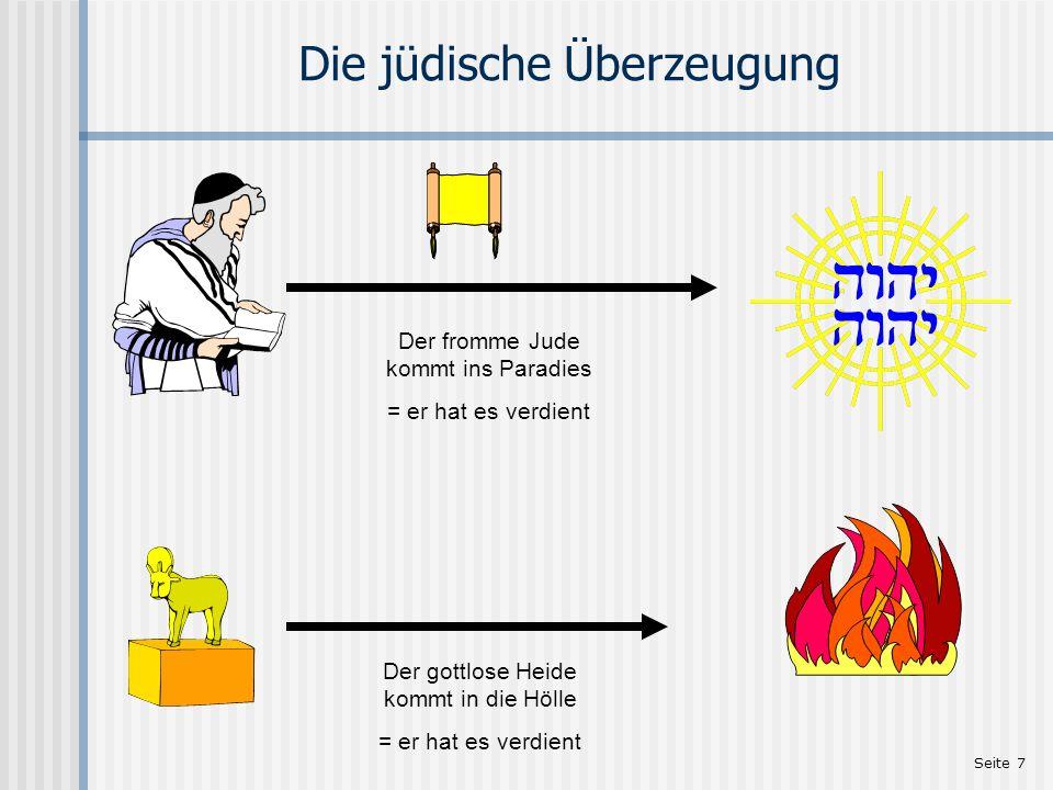 Die jüdische Überzeugung