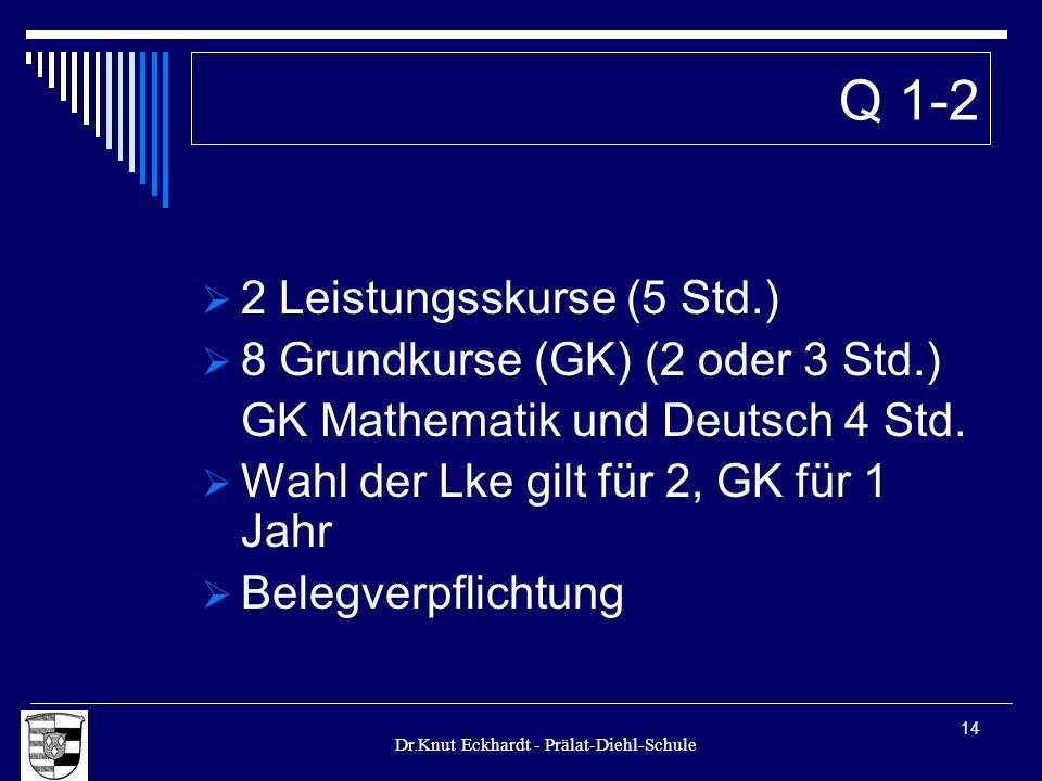 Q 1-2 2 Leistungsskurse (5 Std.) 8 Grundkurse (GK) (2 oder 3 Std.)