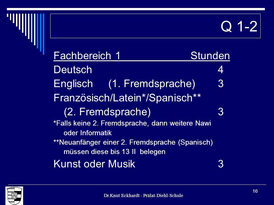 Q 1-2 Fachbereich 1 Stunden Deutsch 4 Englisch (1. Fremdsprache) 3