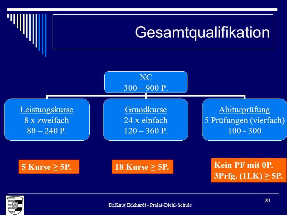 Gesamtqualifikation 5 Kurse ≥ 5P. 18 Kurse ≥ 5P. Kein PF mit 0P.