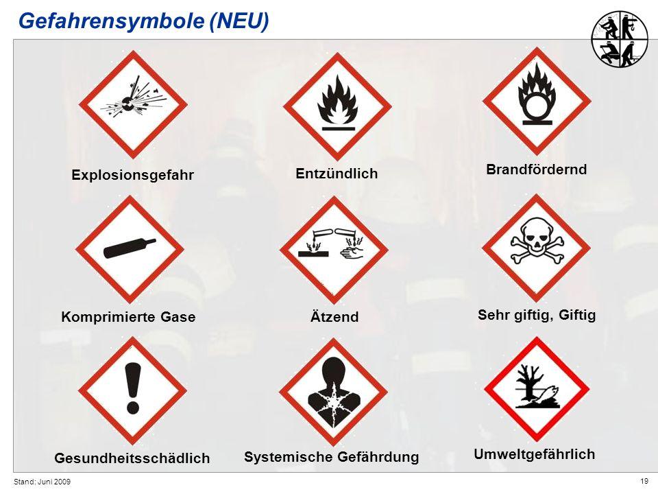 Gefahrensymbole (NEU)