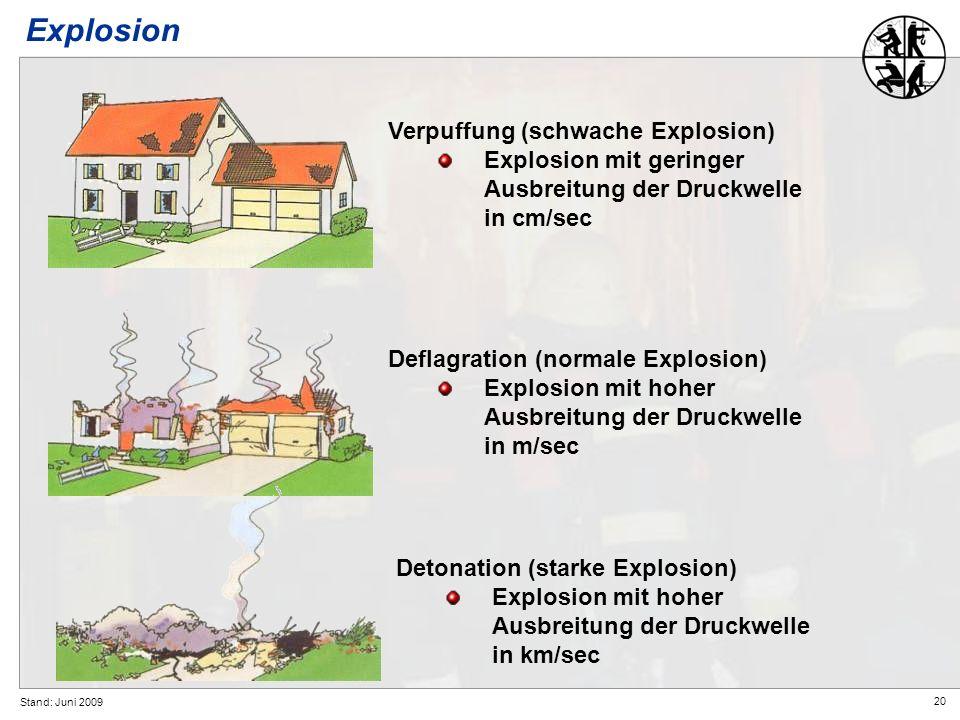 Explosion Verpuffung (schwache Explosion)
