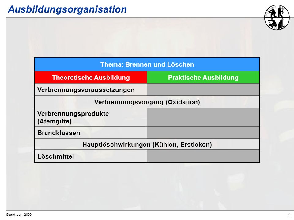 Ausbildungsorganisation