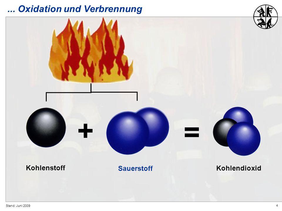 ... Oxidation und Verbrennung