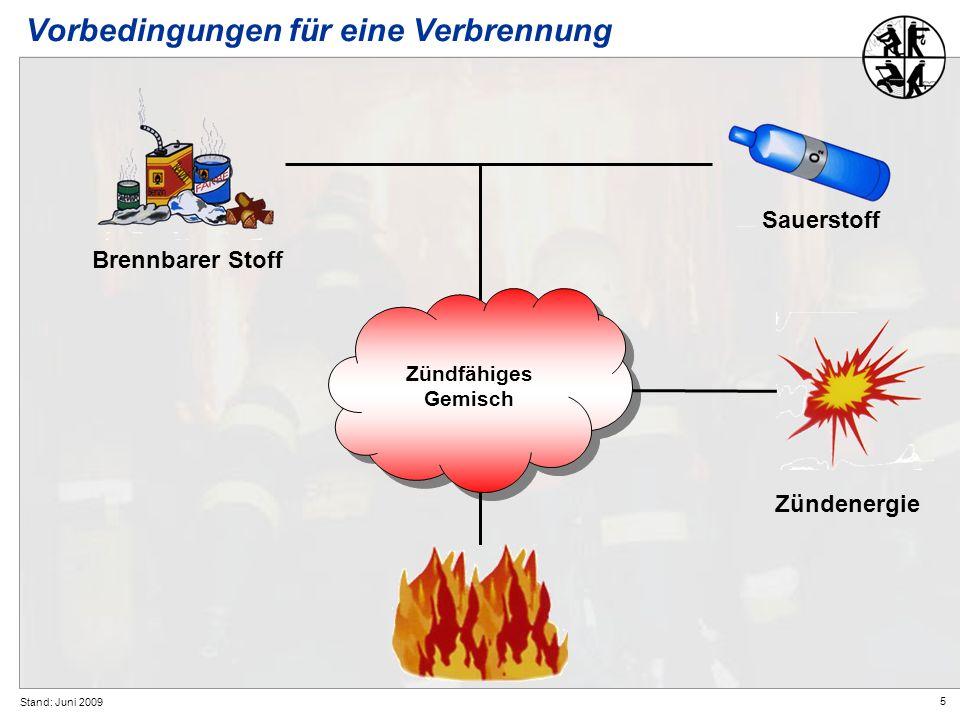 Vorbedingungen für eine Verbrennung