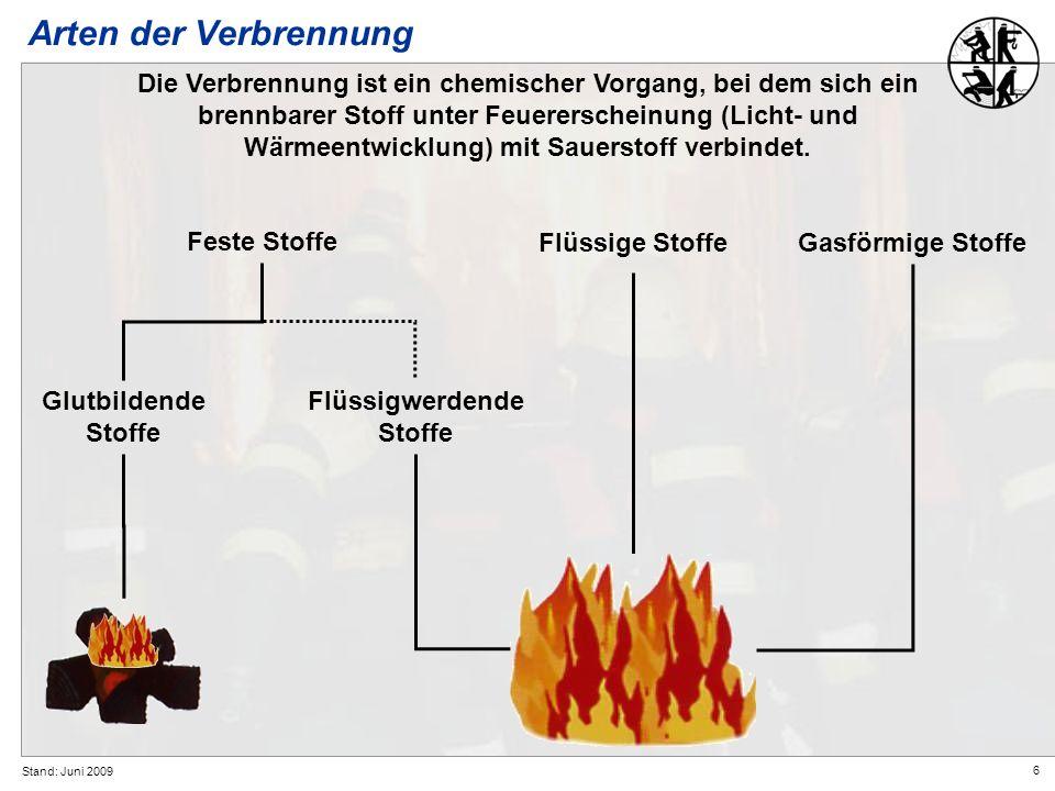 Arten der Verbrennung