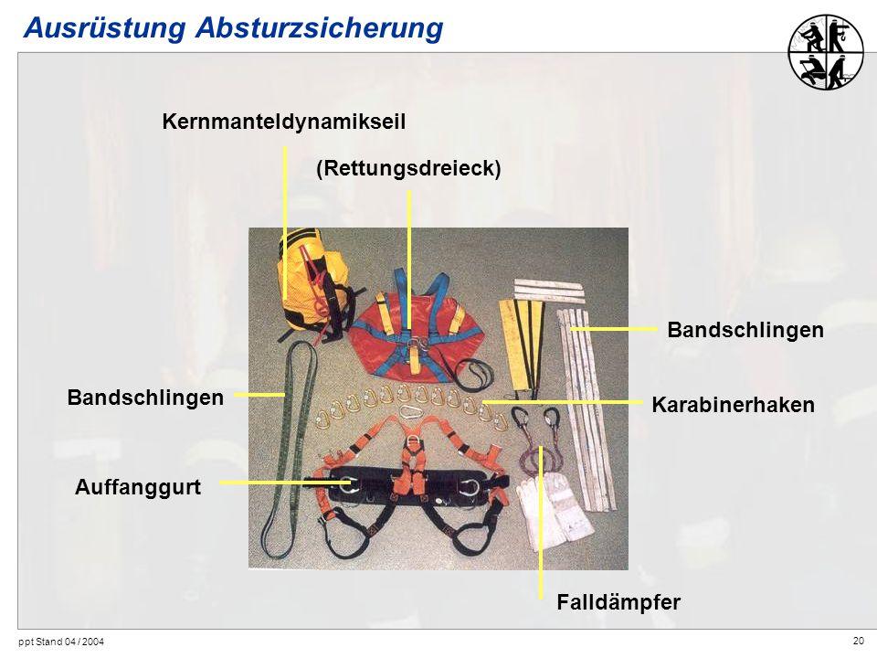 Ausrüstung Absturzsicherung