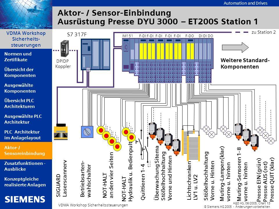 Aktor- / Sensor-Einbindung Ausrüstung Presse DYU 3000 – ET200S Station 1