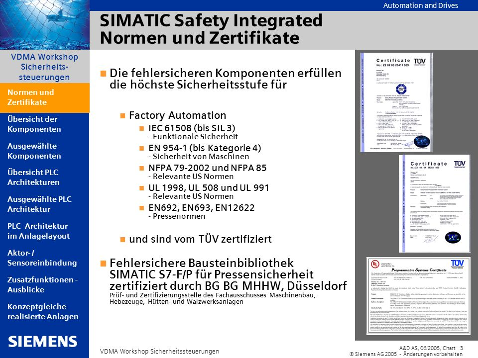 SIMATIC Safety Integrated Normen und Zertifikate