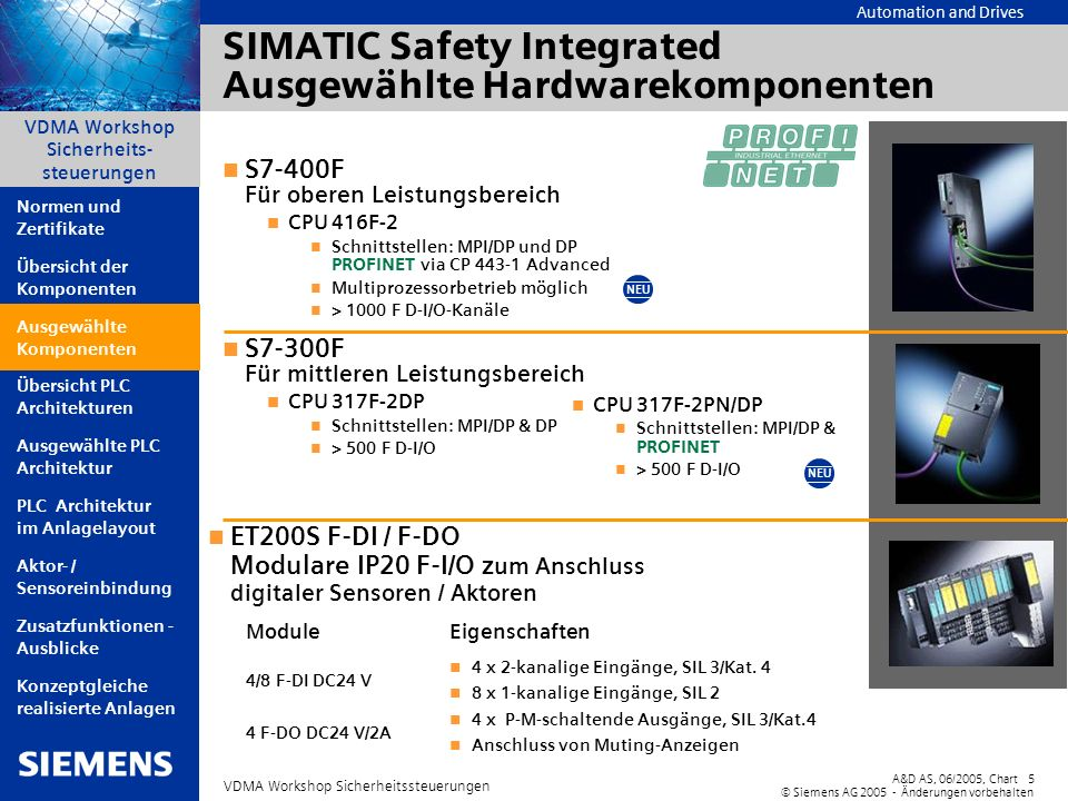 SIMATIC Safety Integrated Ausgewählte Hardwarekomponenten