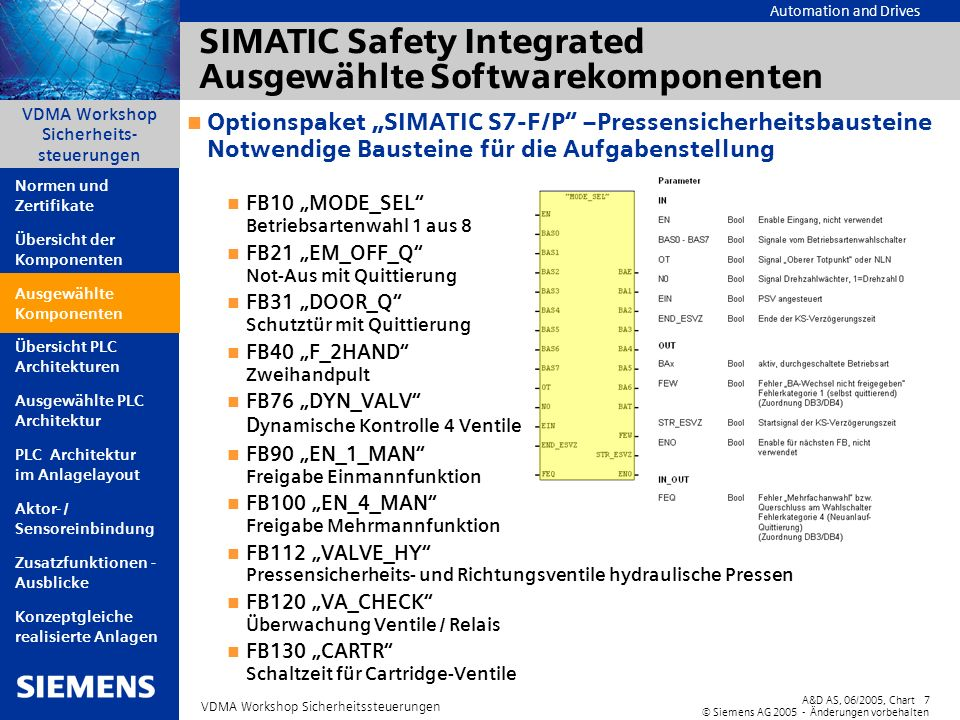 SIMATIC Safety Integrated Ausgewählte Softwarekomponenten