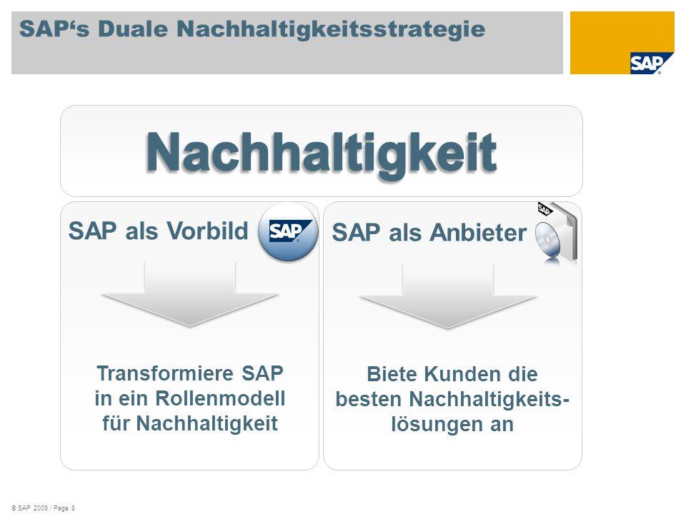 SAP's Duale Nachhaltigkeitsstrategie