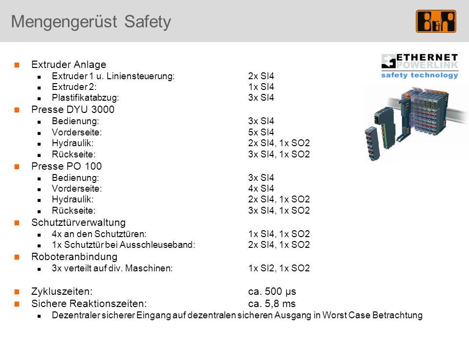 Mengengerüst Safety Extruder Anlage Presse DYU 3000 Presse PO 100
