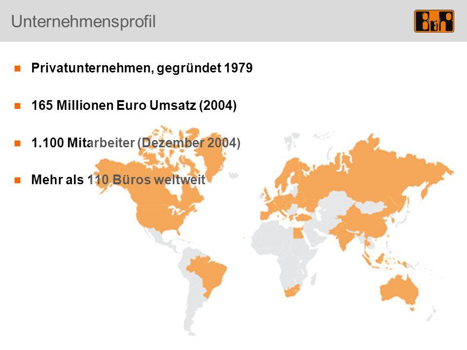 Unternehmensprofil Privatunternehmen, gegründet 1979