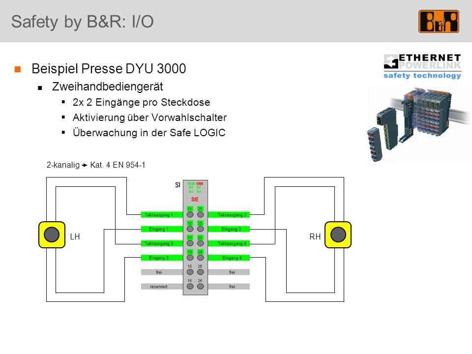Safety by B&R: I/O Beispiel Presse DYU 3000 Zweihandbediengerät