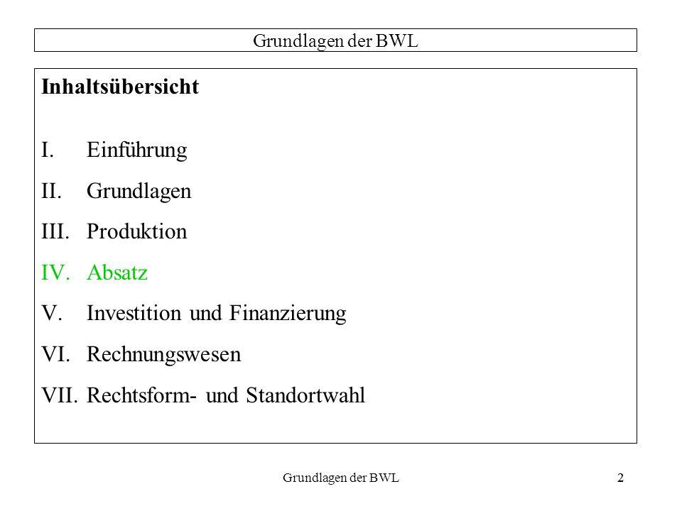 Investition und Finanzierung Rechnungswesen