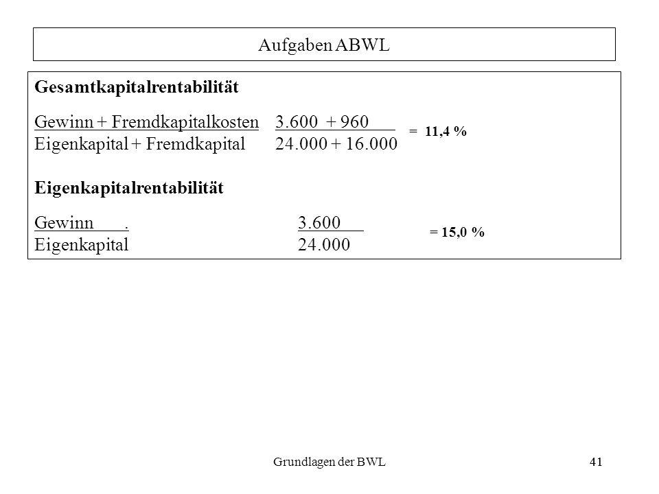 Gesamtkapitalrentabilität