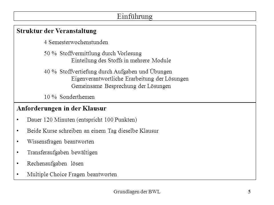 Einführung Struktur der Veranstaltung Anforderungen in der Klausur