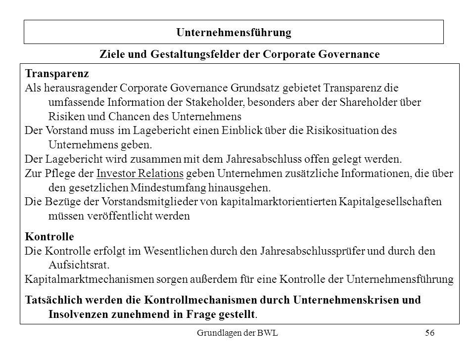 Ziele und Gestaltungsfelder der Corporate Governance