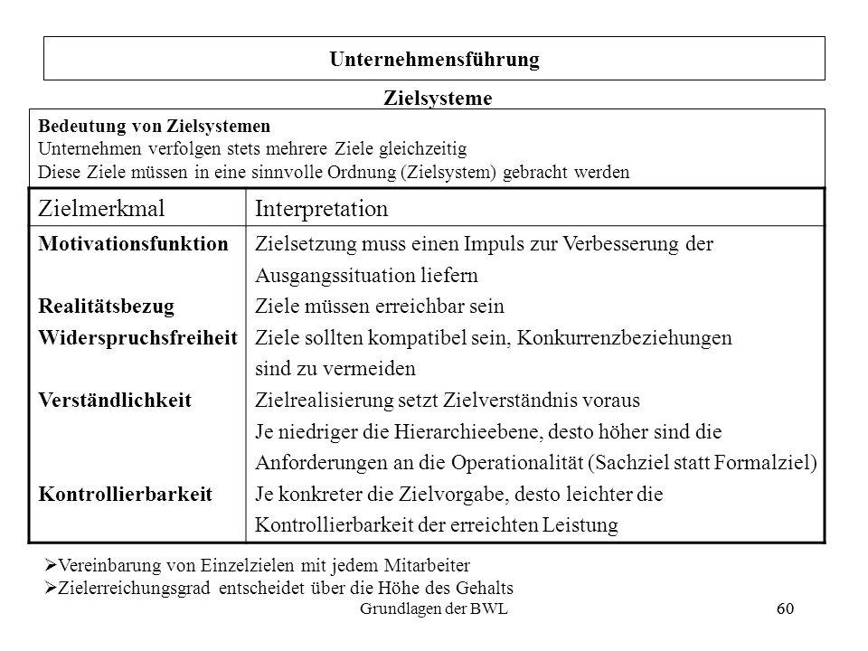 Zielmerkmal Interpretation Unternehmensführung Zielsysteme