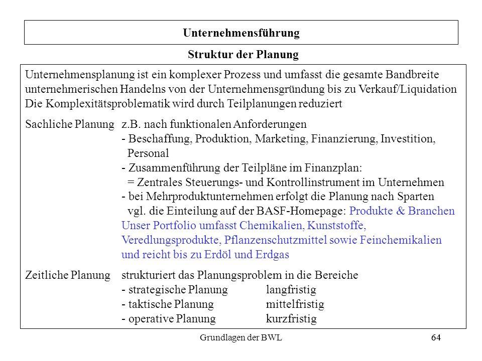 Unternehmensführung Struktur der Planung