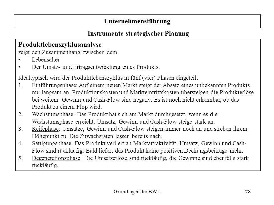 Instrumente strategischer Planung
