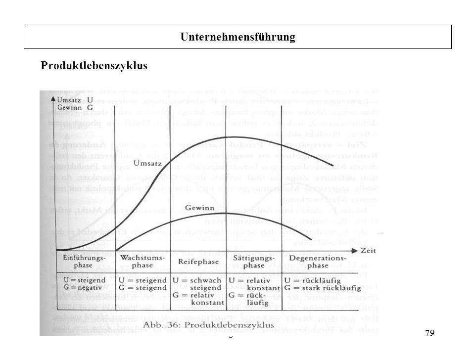 Unternehmensführung Produktlebenszyklus Grundlagen der BWL 79