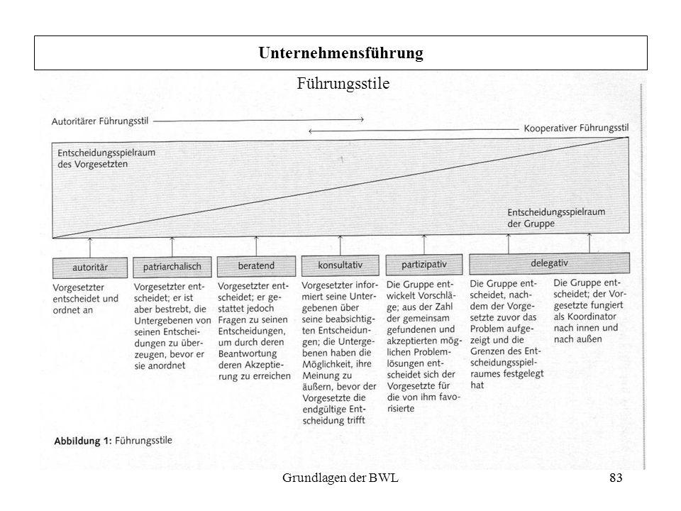 Unternehmensführung Führungsstile Grundlagen der BWL 83