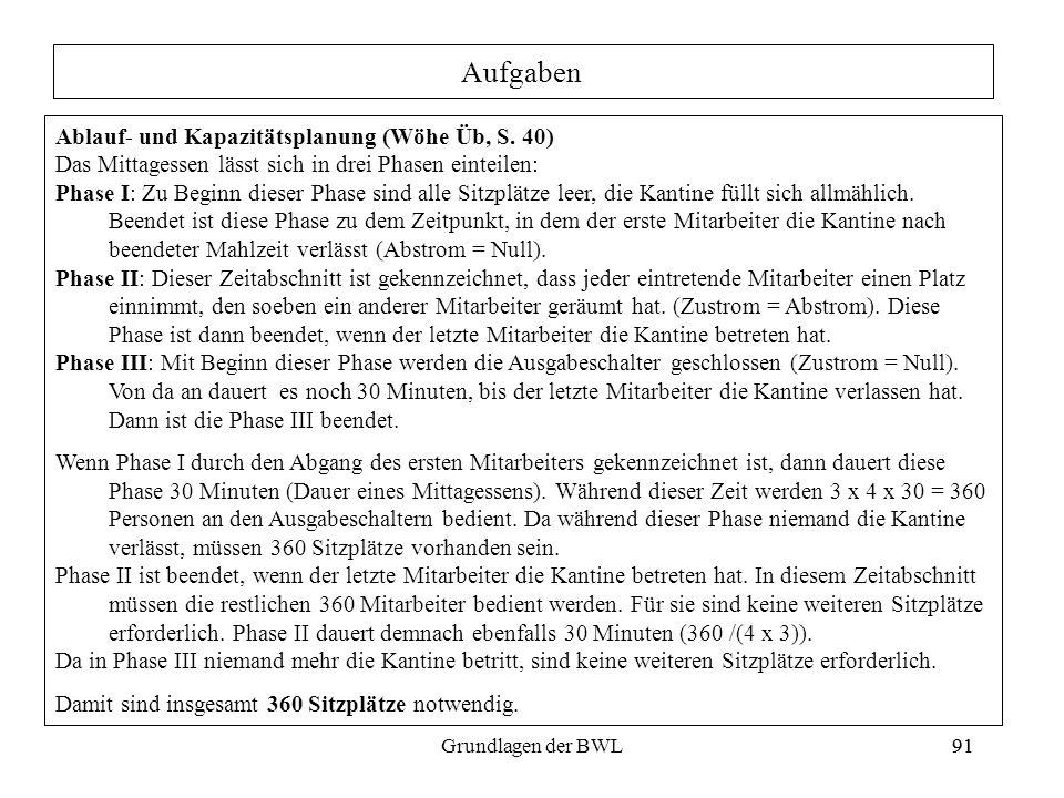 Aufgaben Ablauf- und Kapazitätsplanung (Wöhe Üb, S. 40)