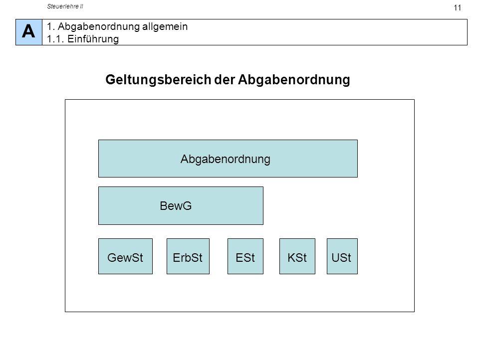 Geltungsbereich der Abgabenordnung