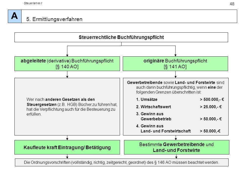 A 5. Ermittlungsverfahren Steuerrechtliche Buchführungspflicht