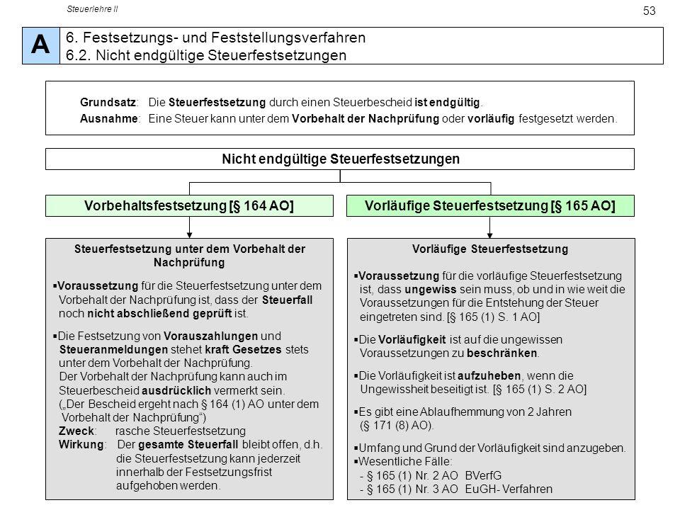 Steuerlehre II A. 6. Festsetzungs- und Feststellungsverfahren 6.2. Nicht endgültige Steuerfestsetzungen.