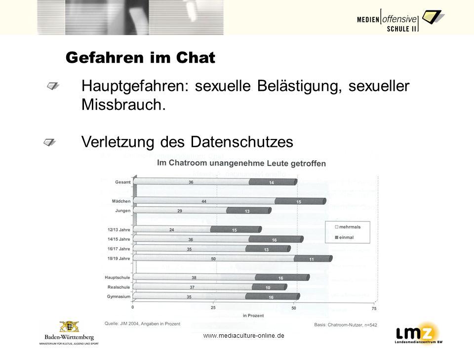 Gefahren im Chat Hauptgefahren: sexuelle Belästigung, sexueller Missbrauch.