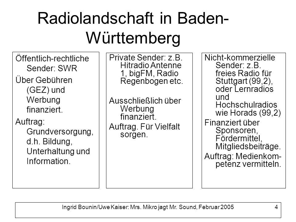 Radiolandschaft in Baden-Württemberg