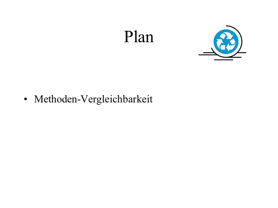 Plan Methoden-Vergleichbarkeit