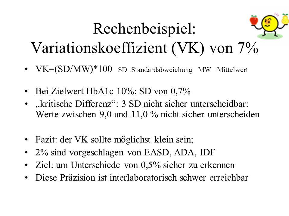 Rechenbeispiel: Variationskoeffizient (VK) von 7%