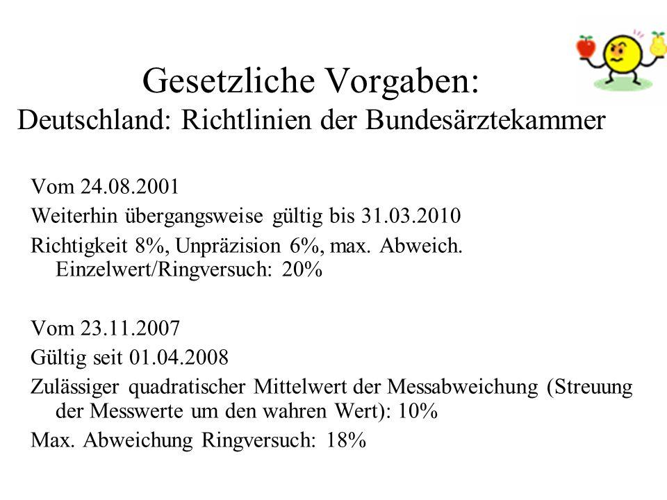 Gesetzliche Vorgaben: Deutschland: Richtlinien der Bundesärztekammer