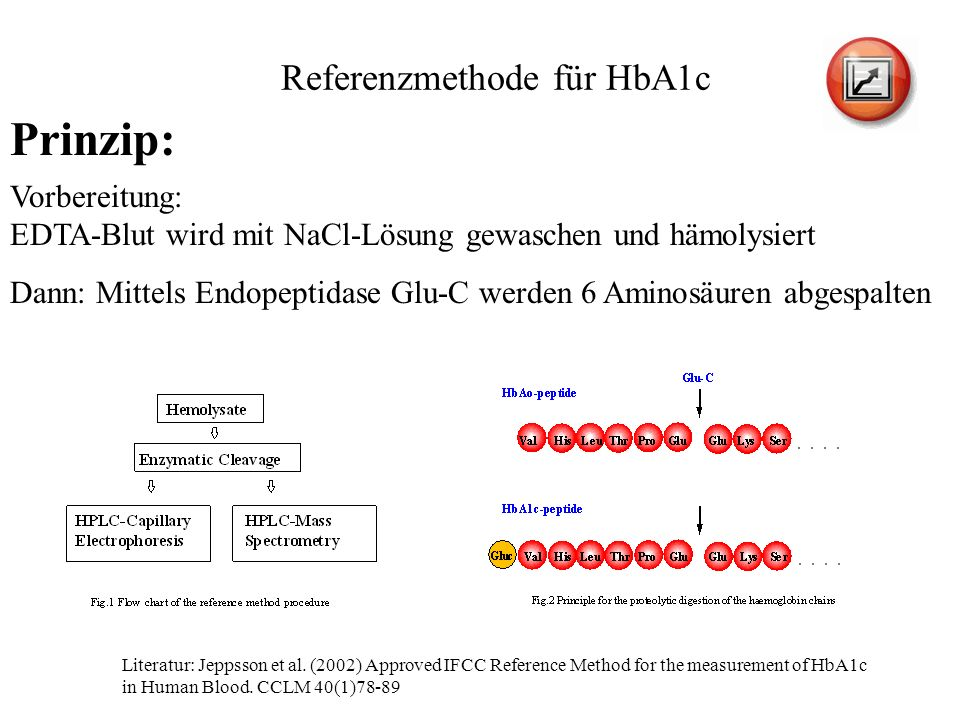 Referenzmethode für HbA1c