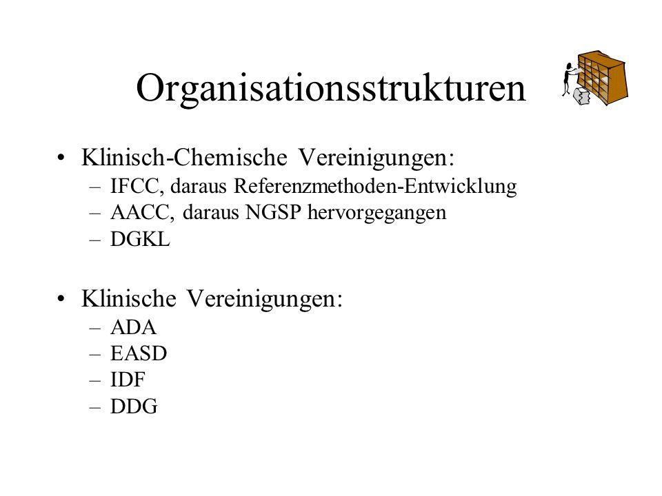 Organisationsstrukturen