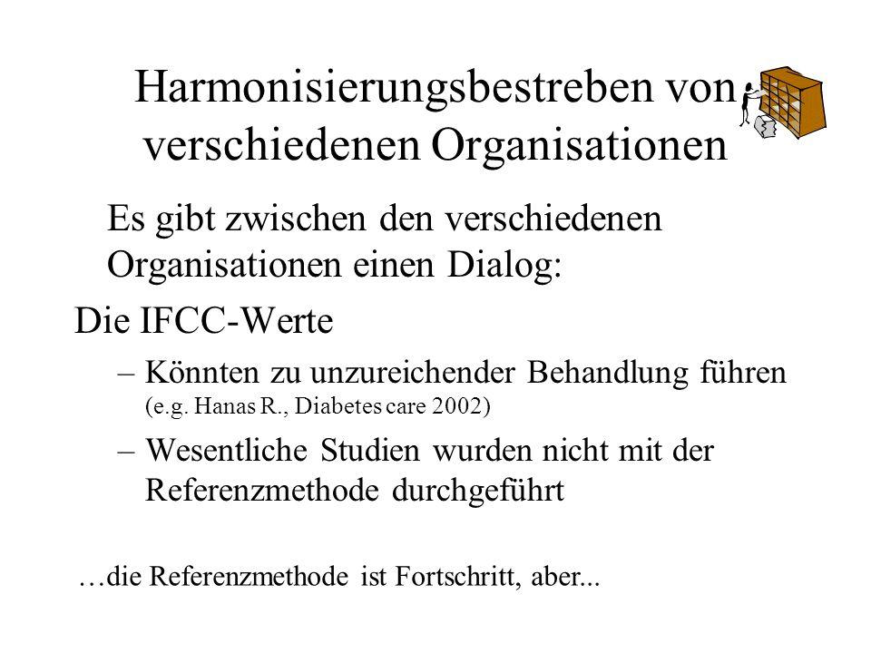 Harmonisierungsbestreben von verschiedenen Organisationen