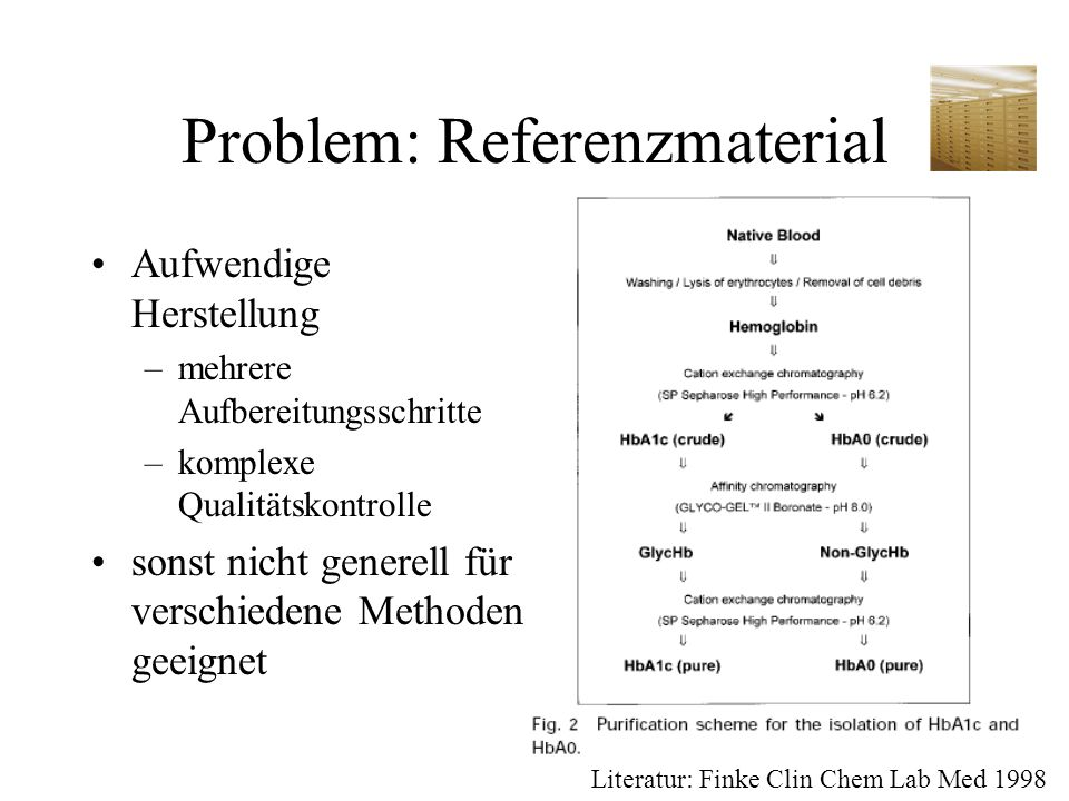 Problem: Referenzmaterial