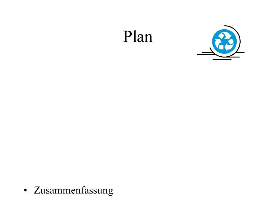 Plan Zusammenfassung