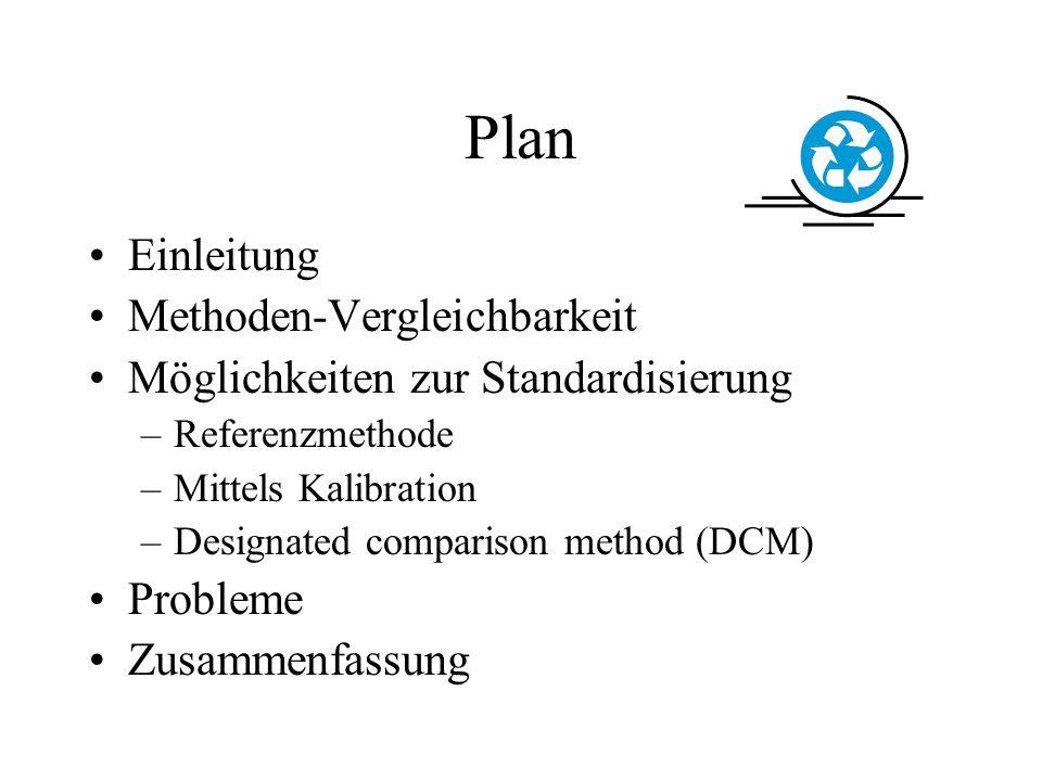 Plan Einleitung Methoden-Vergleichbarkeit