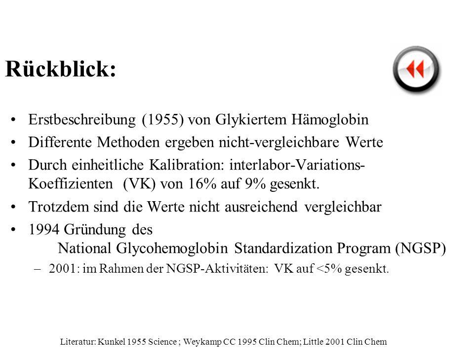 Rückblick: Erstbeschreibung (1955) von Glykiertem Hämoglobin