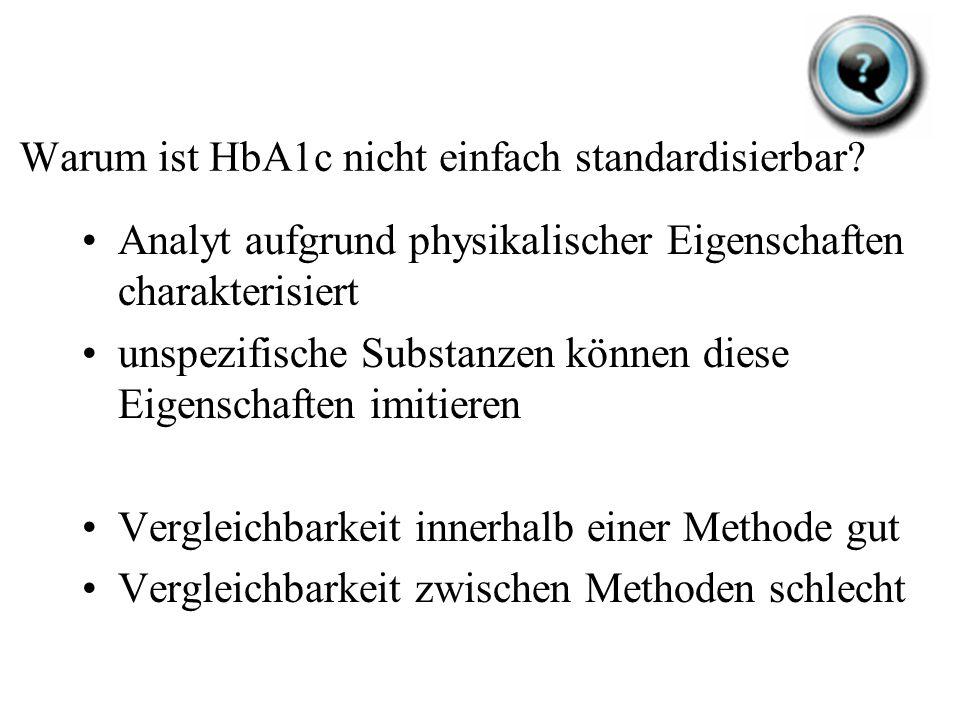 Warum ist HbA1c nicht einfach standardisierbar