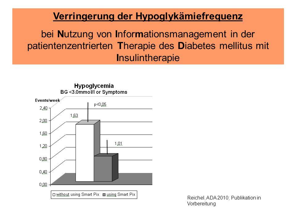 Verringerung der Hypoglykämiefrequenz