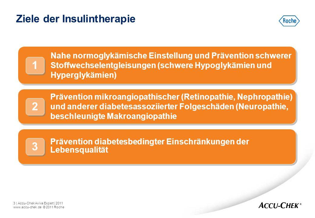 1 2 3 Ziele der Insulintherapie
