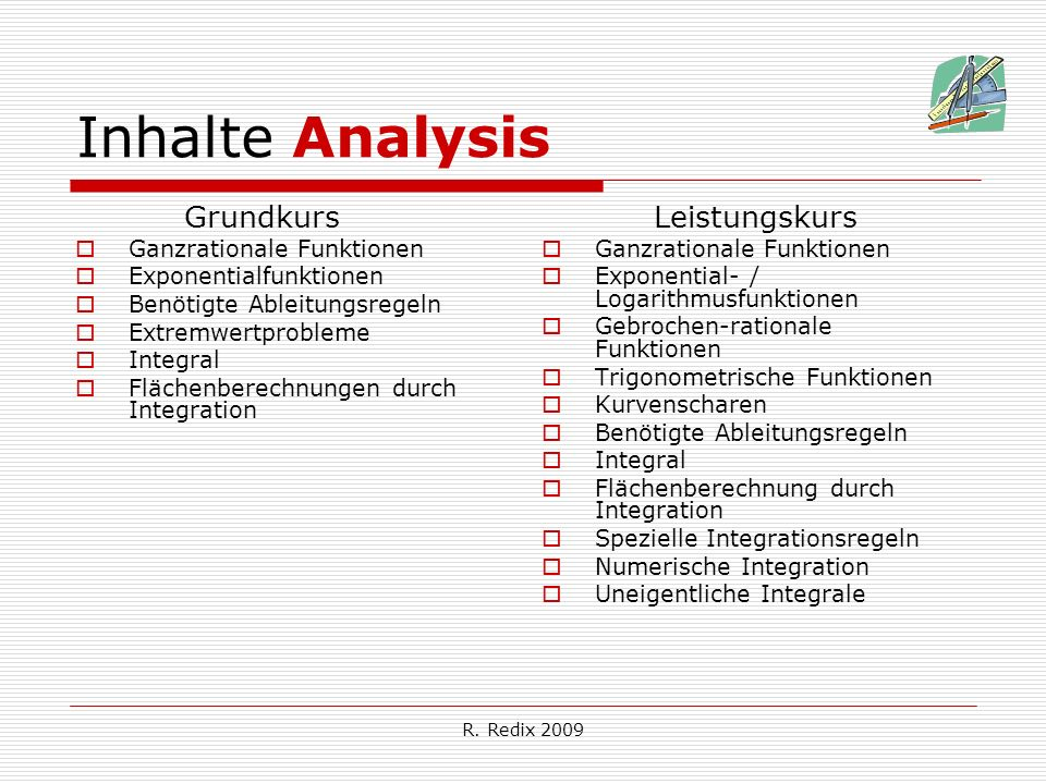 Inhalte Analysis Grundkurs Leistungskurs Ganzrationale Funktionen