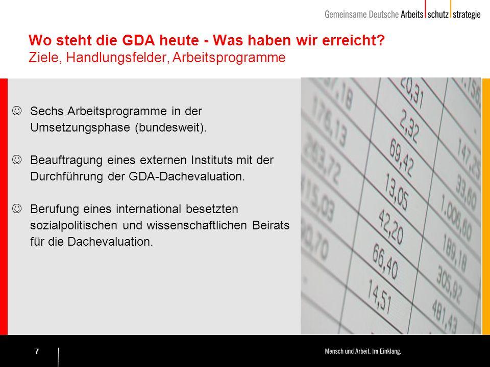 Wo steht die GDA heute - Was haben wir erreicht