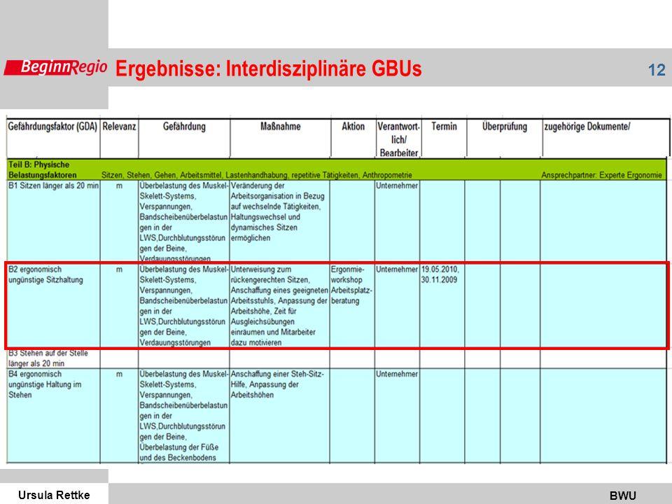 Ergebnisse: Interdisziplinäre GBUs